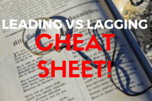 Leading and Lagging Cheat Sheet! Printable Reference
