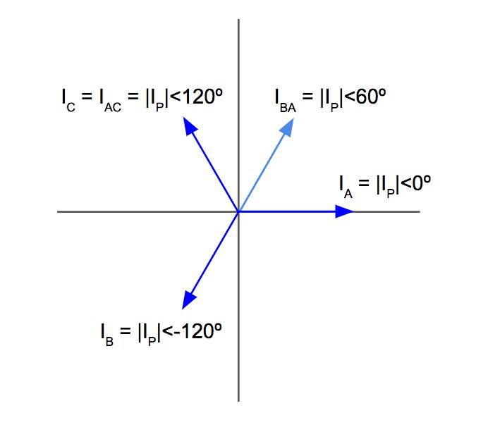 open delta phasor diagram images