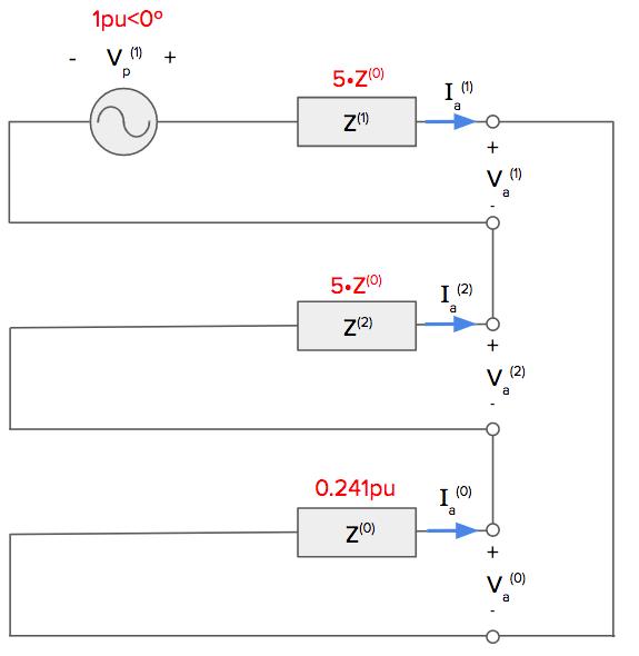 Single Line to Ground Symmetrical Component Equivalent Circuit Diagram