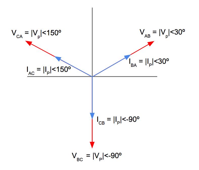 2 3 liter ford engine diagram wiring schematic 3 phase electrical phasor diagram wiring schematic