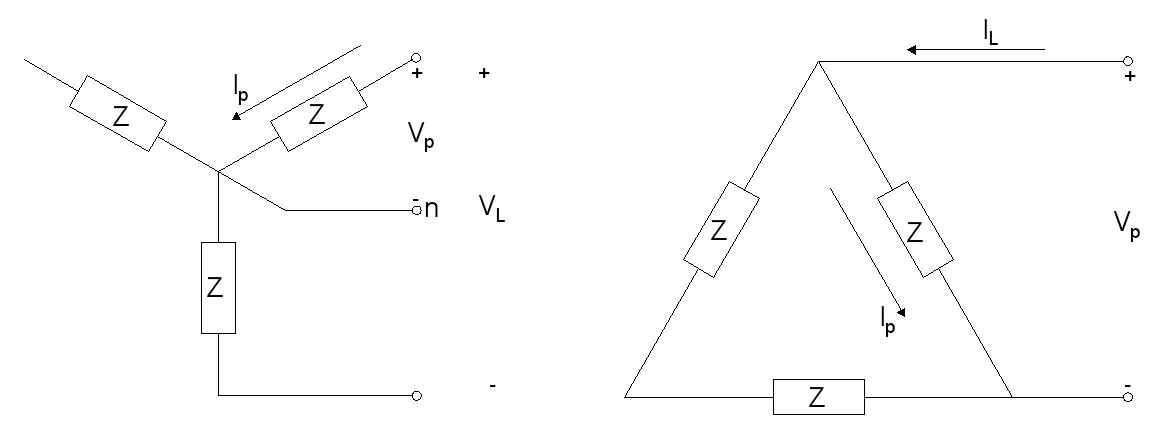 base impedance - do we use single phase or three phase values to calculate